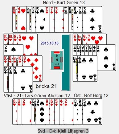 Bricka21